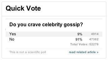 Gossip Poll